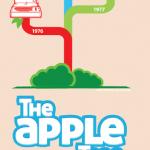 Infografía: el árbol de manzanas (Apple desde 1976 a la fecha)