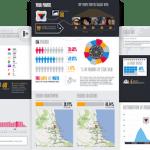 GetAbout.Me: una infografía personalizable (basada en Facebook)