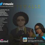 Twitter Music se integra a Spotify desde hoy en una aplicación