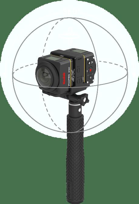 cámaras VR