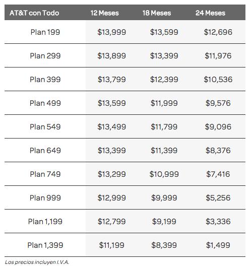 precios-iphone-7-32-gb-att