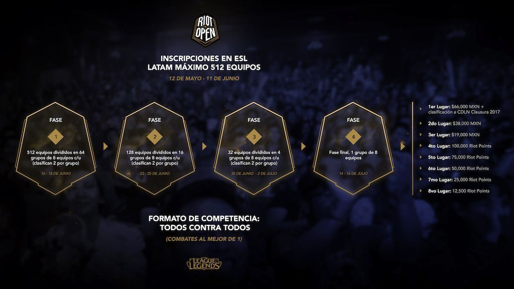 riot open: clausura 2017