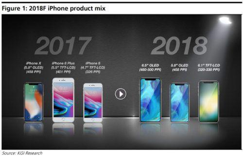 iPhone 2018 / iPhone X